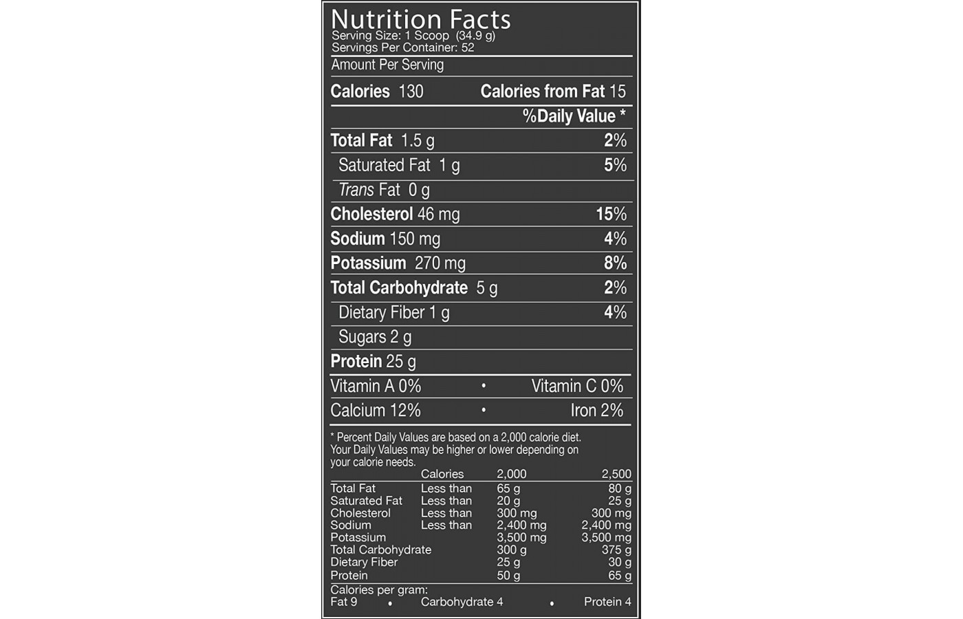 Combat Nutrition Facts