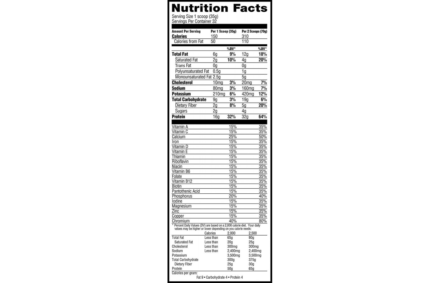 Muscle Milk Nutrition Info