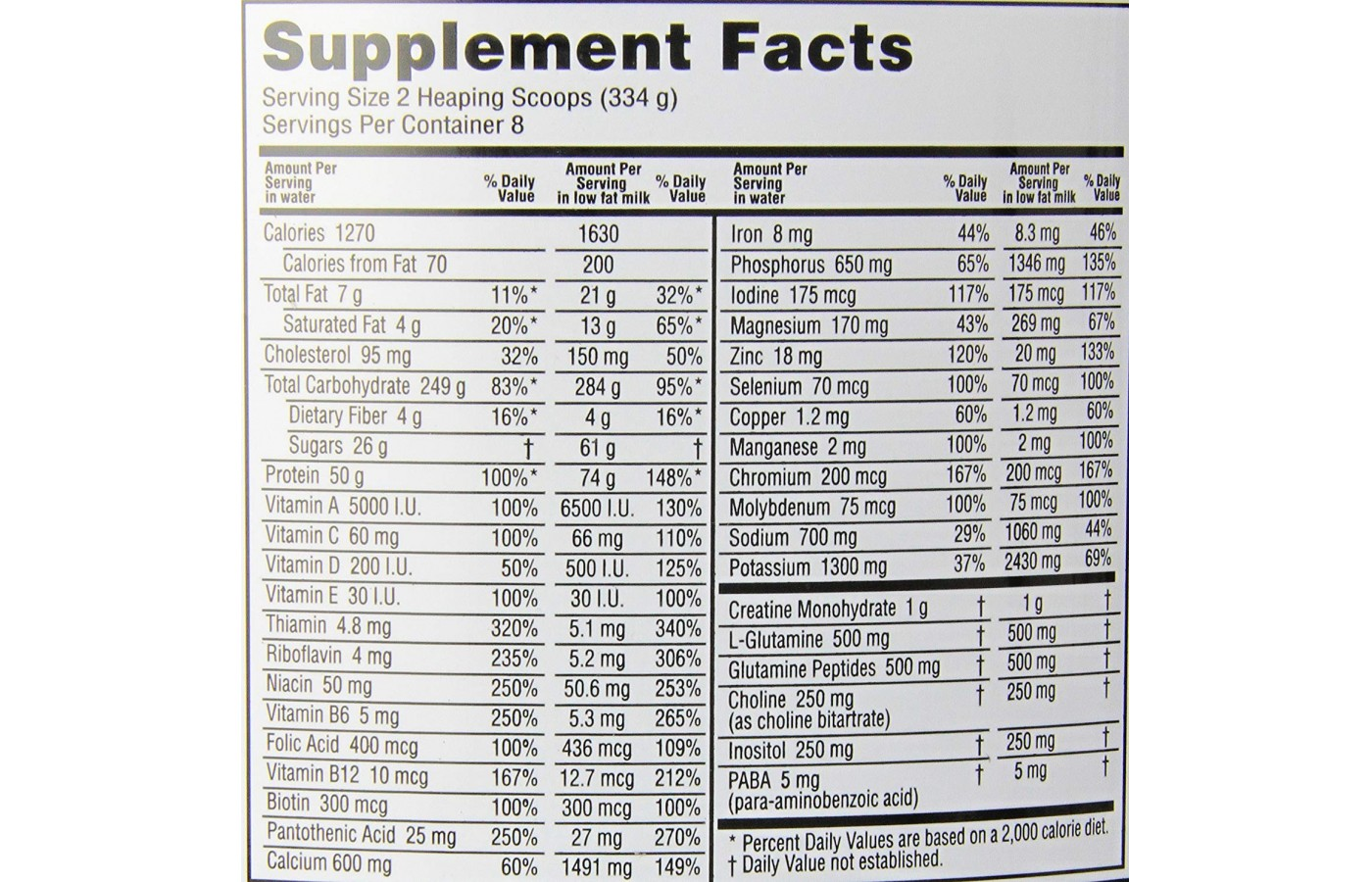 ON supplement facts