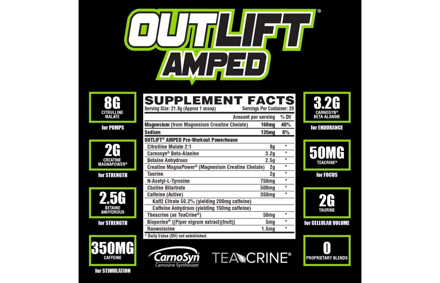 amped sup facts