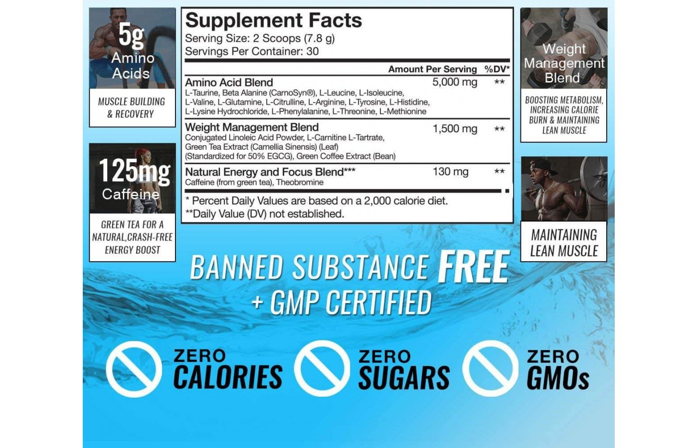 AminoLean Sup Facts