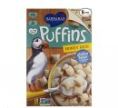 Puffins Fighting Report